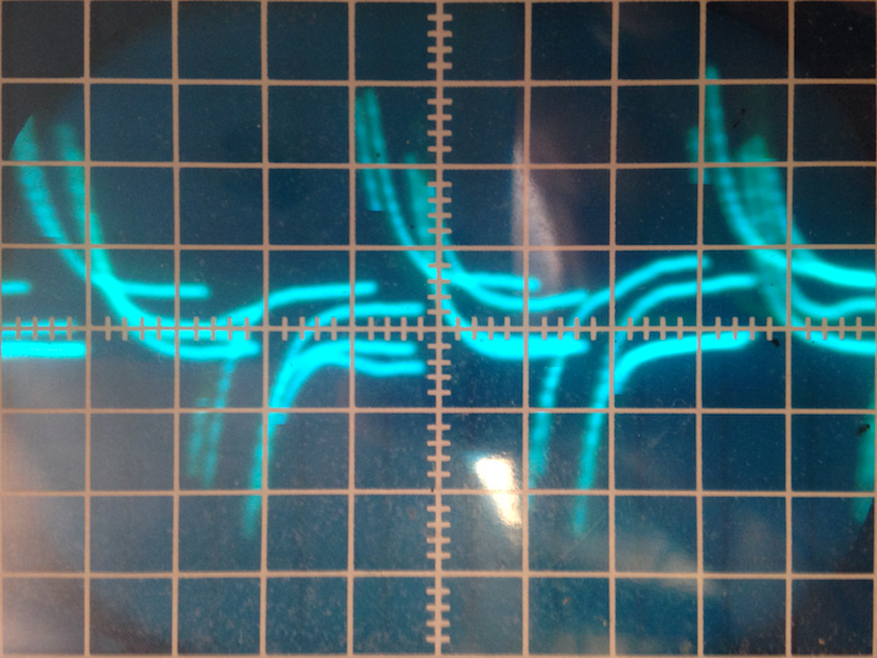 Perturbations vues à l'oscilloscope